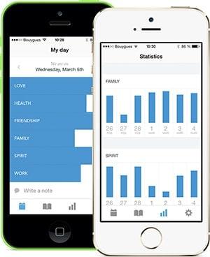 Tips & Tricks Learned Releasing an Hybrid App Using Steroids js